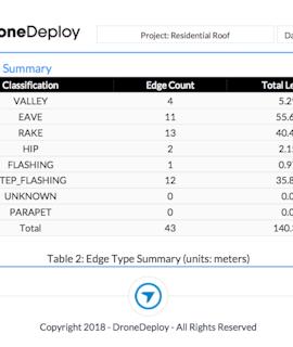 Roof Report App Market Dronedeploy